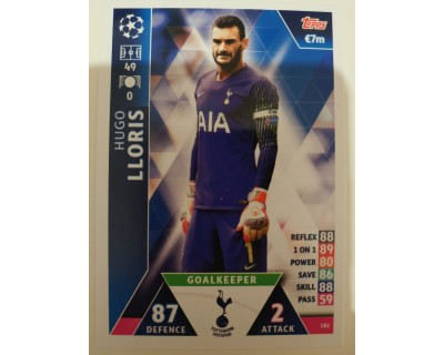 Macht Attax Champions League 2019 LLORIS Nº 182